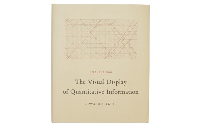 The Visual Display of Quantative Information